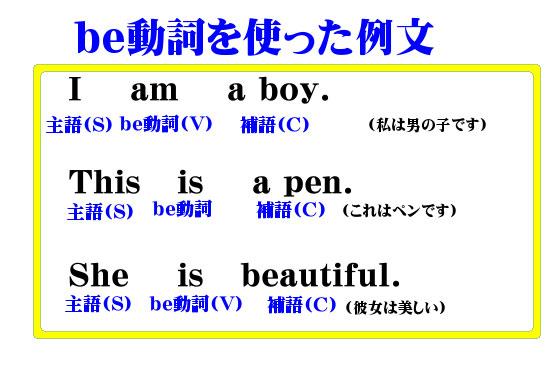 be動詞/補語